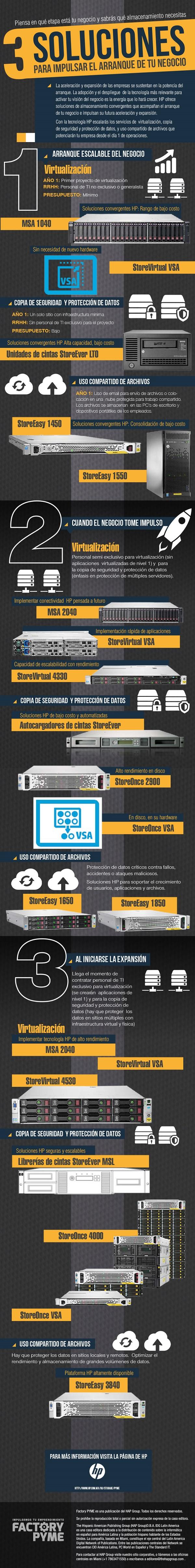 3Soluciones 8-10-2015 RevAMv2